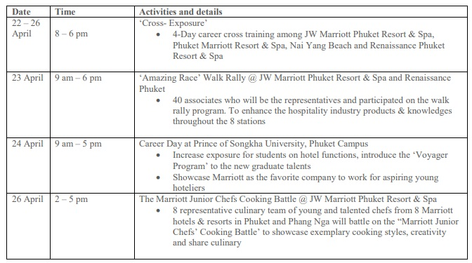 JW Marriott Phuket Resort & Spa Joins Marriott International's